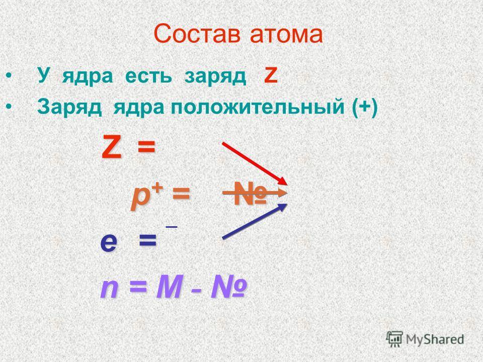 Состав атома У ядра есть заряд Z Заряд ядра положительный (+) Z = р + = р + = е = е = n = М - n = М -