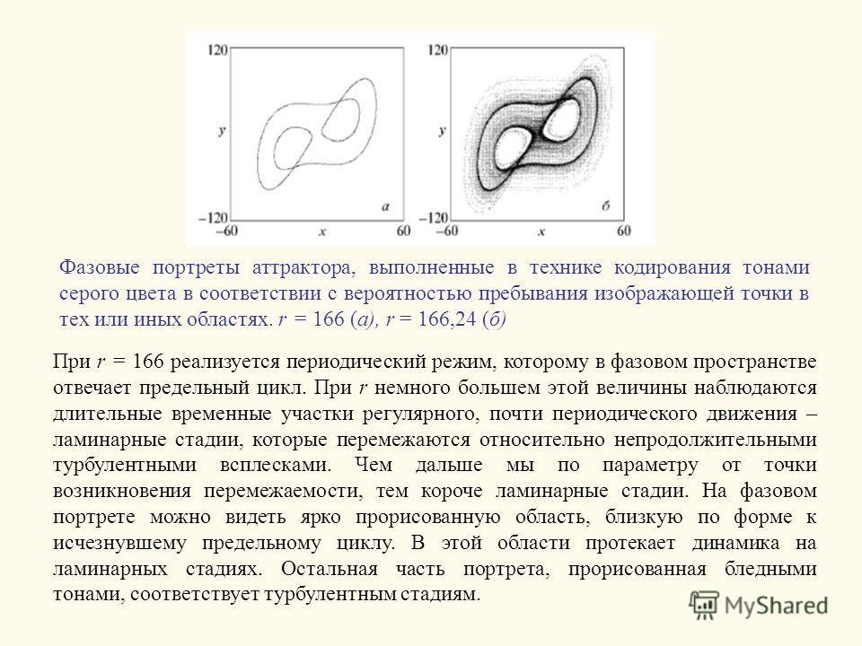 Фазовые портреты аттрактора, выполненные в технике кодирования тонами серого цвета в соответствии с вероятностью пребывания изображающей точки в тех или иных областях. r = 166 (a), r = 166,24 (б) При r = 166 реализуется периодический режим, которому