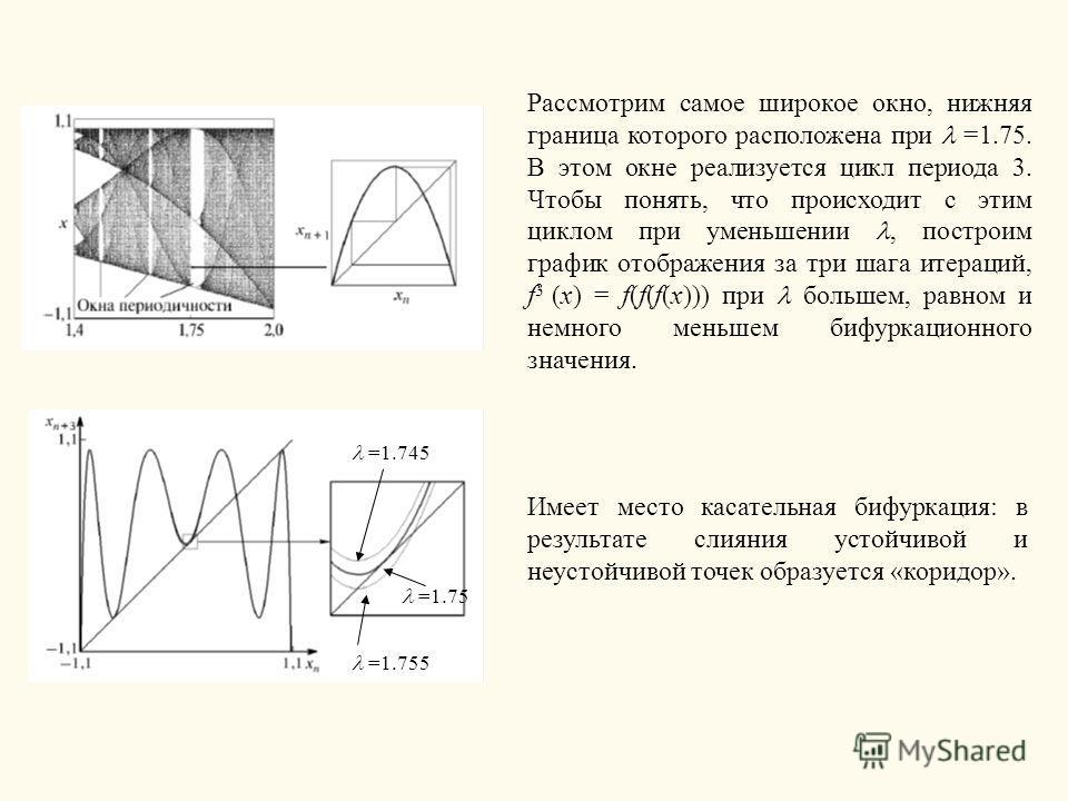Рассмотрим самое широкое окно, нижняя граница которого расположена при =1.75. В этом окне реализуется цикл периода 3. Чтобы понять, что происходит с этим циклом при уменьшении, построим график отображения за три шага итераций, f 3 (x) = f(f(f(x))) пр