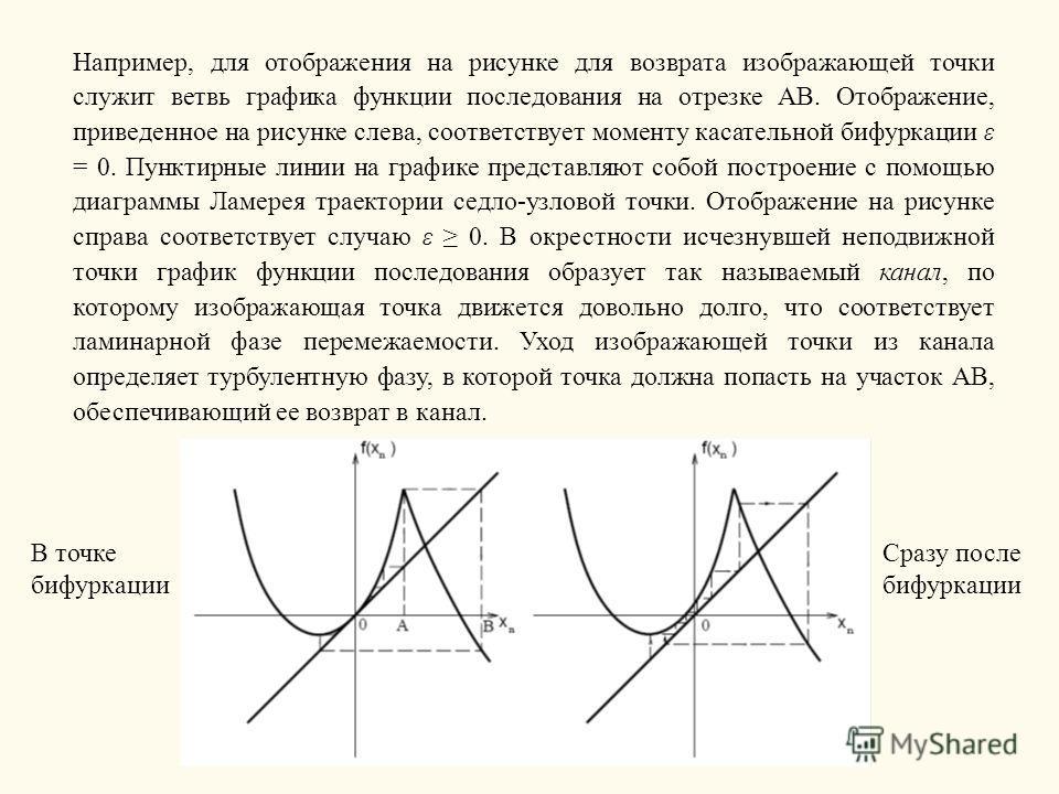 Например, для отображения на рисунке для возврата изображающей точки служит ветвь графика функции последования на отрезке АВ. Отображение, приведенное на рисунке слева, соответствует моменту касательной бифуркации ε = 0. Пунктирные линии на графике п