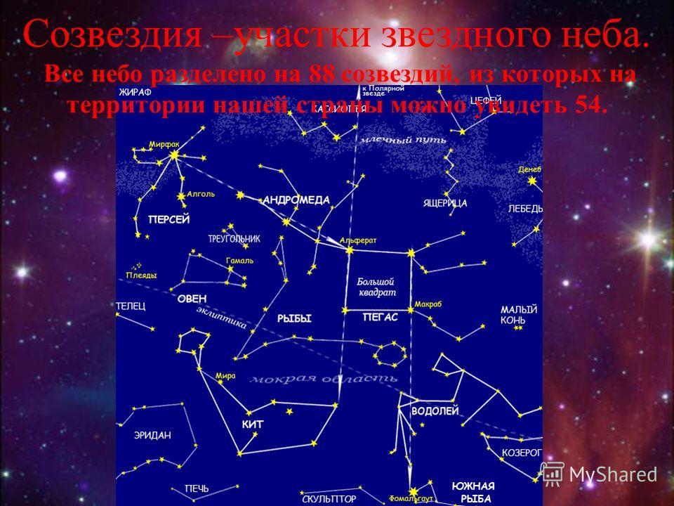 Созвездия –участки звездного неба. Все небо разделено на 88 созвездий, из которых на территории нашей страны можно увидеть 54.
