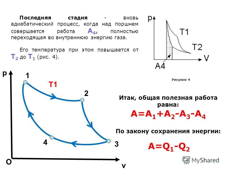 Последняя стадия - вновь адиабатический процесс, когда над поршнем совершается работа А 4, полностью переходящая во внутреннюю энергию газа. Его температура при этом повышается от Т 2 до Т 1 (рис. 4). Рисунок 4 Итак, общая полезная работа равна: А=А