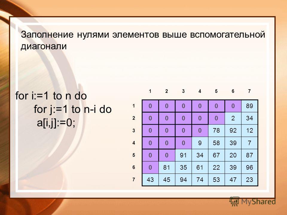 1234567 1 00000089 2 00000234 3 0000789212 4 000958397 5 009134672087 6 0813561223996 7 43459474534723 Заполнение нулями элементов выше вспомогательной диагонали for i:=1 to n do for j:=1 to n-i do a[i,j]:=0;