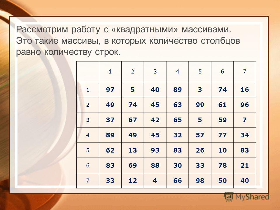 1234567 1 975408937416 2 49744563996196 3 376742655597 4 89494532577734 5 62139383261083 6 698830337821 7 3312466985040 Рассмотрим работу с «квадратными» массивами. Это такие массивы, в которых количество столбцов равно количеству строк.
