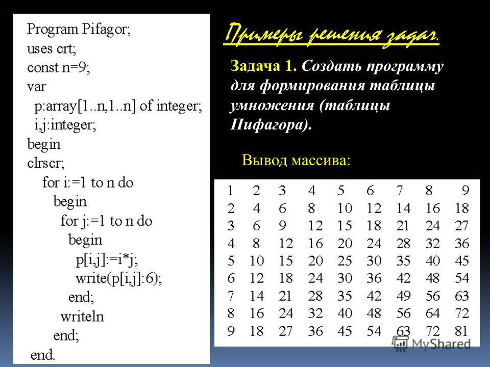 Примеры решения задач. Задача 1. Создать программу для формирования таблицы умножения (таблицы Пифагора). Вывод массива: