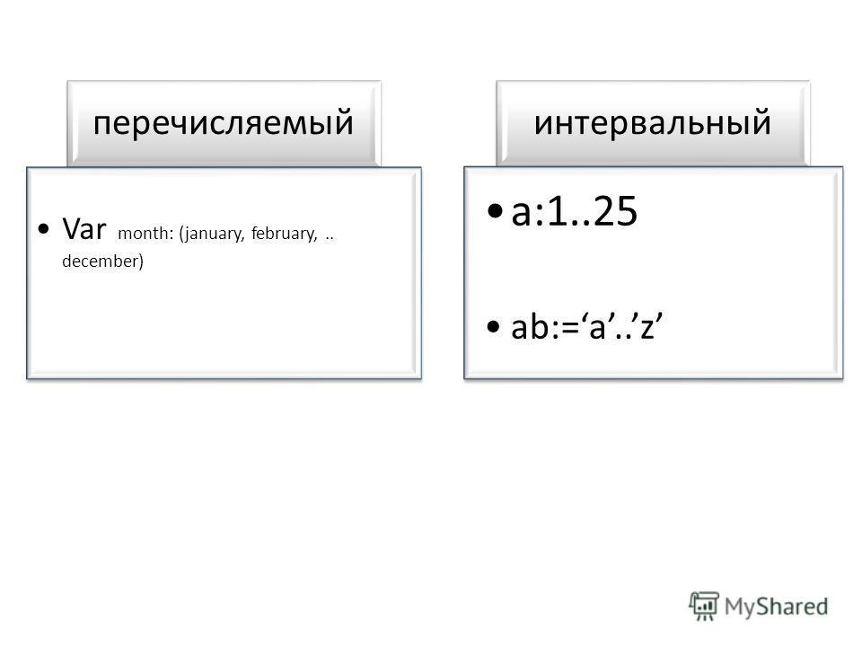 перечисляемый Var month: (january, february,.. december) интервальный a:1..25 ab:=a..z