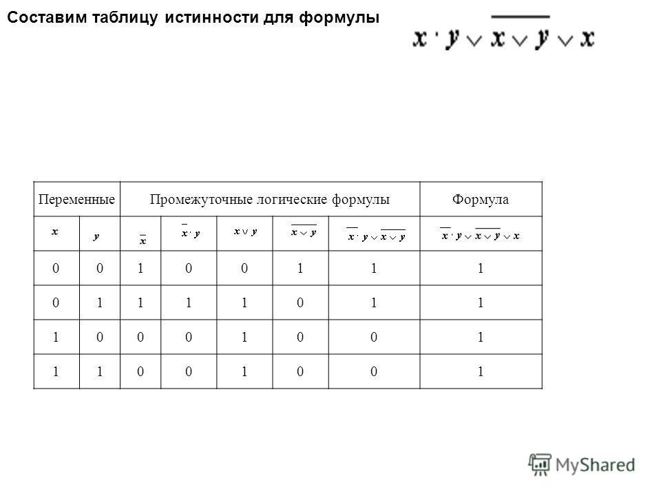 Составим таблицу истинности для формулы ПеременныеПромежуточные логические формулыФормула 00100111 01111011 10001001 11001001