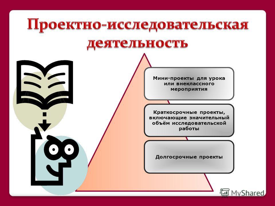 Мини-проекты для урока или внеклассного мероприятия Краткосрочные проекты, включающие значительный объём исследовательской работы Долгосрочные проекты