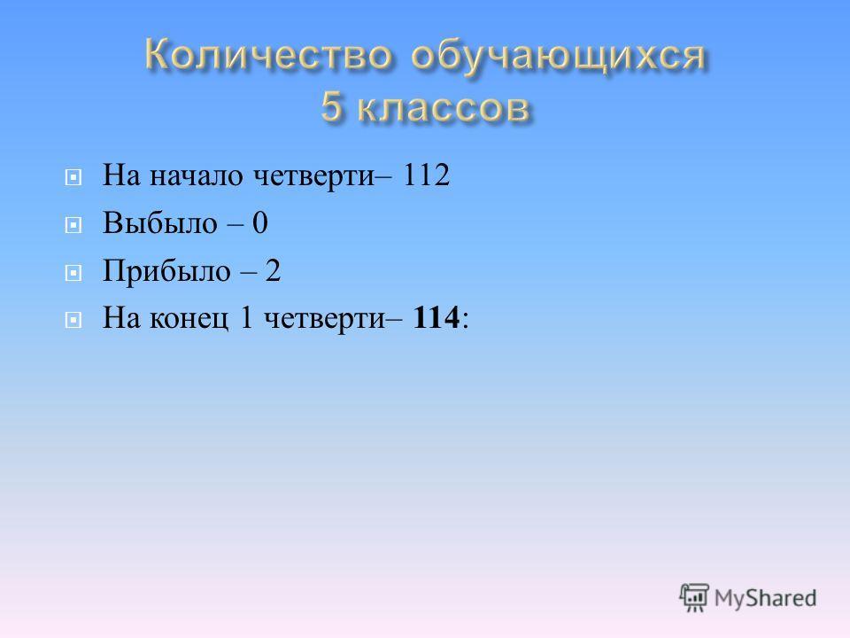 На начало четверти – 112 Выбыло – 0 Прибыло – 2 На конец 1 четверти – 114 :