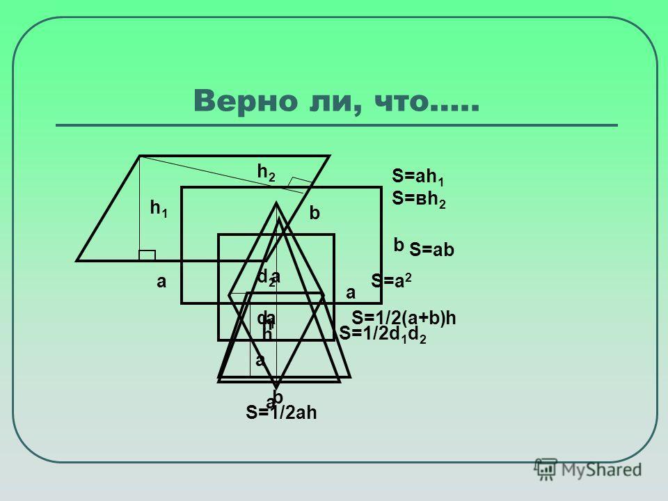 Постановка целей урока Что нужно знать по темам Площади фигур и «Теорема Пифагора»? Каким образом это можно закрепить?