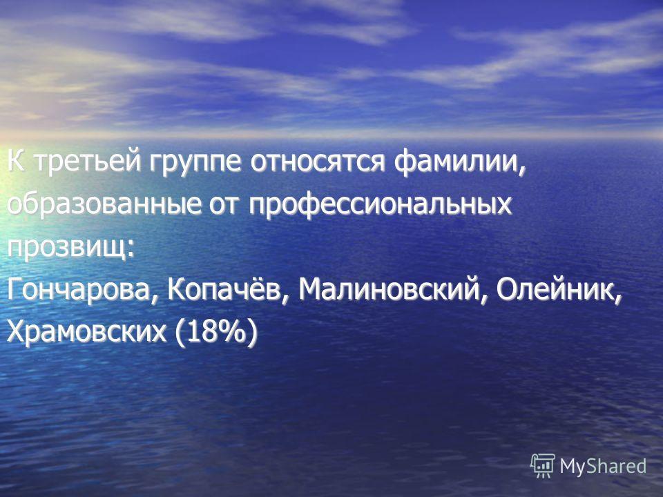 К третьей группе относятся фамилии, образованные от профессиональных прозвищ: Гончарова, Копачёв, Малиновский, Олейник, Храмовских (18%)