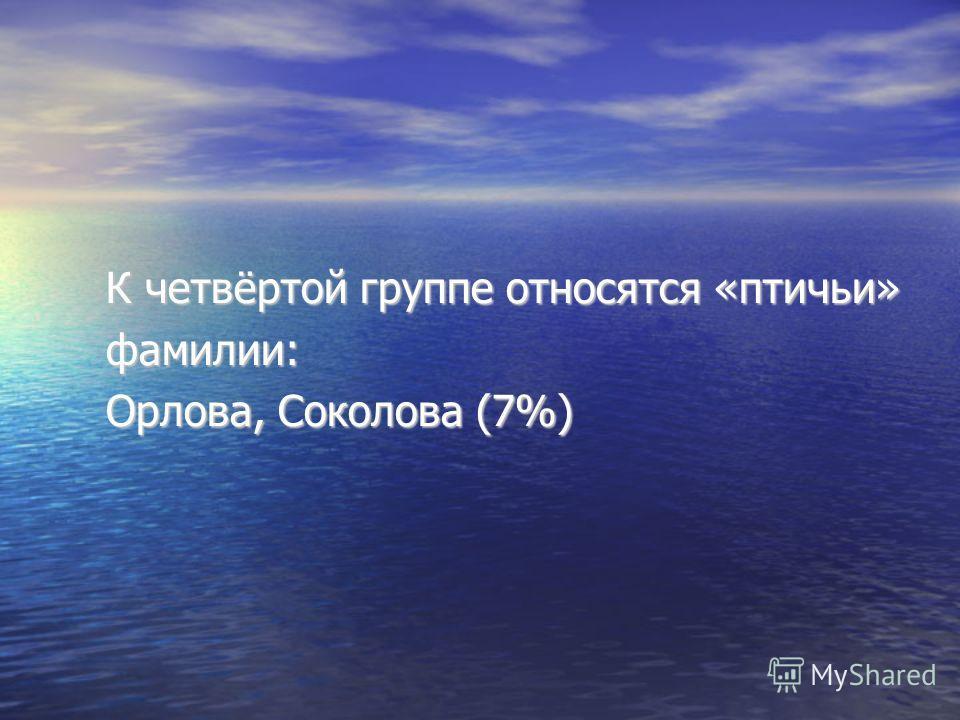 К четвёртой группе относятся «птичьи» фамилии: Орлова, Соколова (7%)