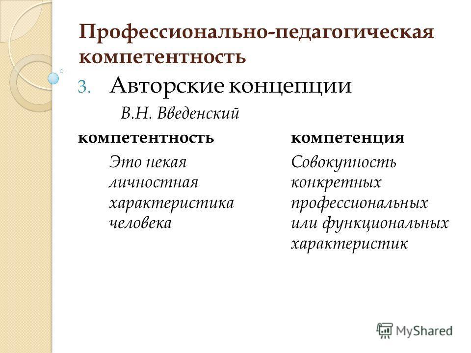 Профессионально-педагогическая компетентность 3. Авторские концепции В.Н. Введенский компетенция Совокупность конкретных профессиональных или функциональных характеристик компетентность Это некая личностная характеристика человека