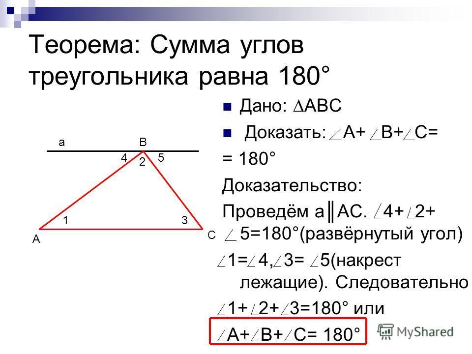 Теорема: Сумма углов треугольника равна 180° Дано: АВС Доказать: А+ В+ С= = 180° Доказательство: Проведём аАС. 4+ 2+ 5=180°(развёрнутый угол) 1= 4, 3= 5(накрест лежащие). Следовательно 1+ 2+ 3=180° или А+ В+ С= 180° 1 2 3 45 а А В С