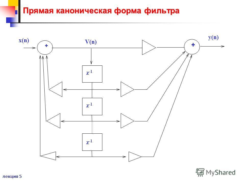 лекция 5 Прямая каноническая форма фильтра y(n) x(n) + + V(n) z -1
