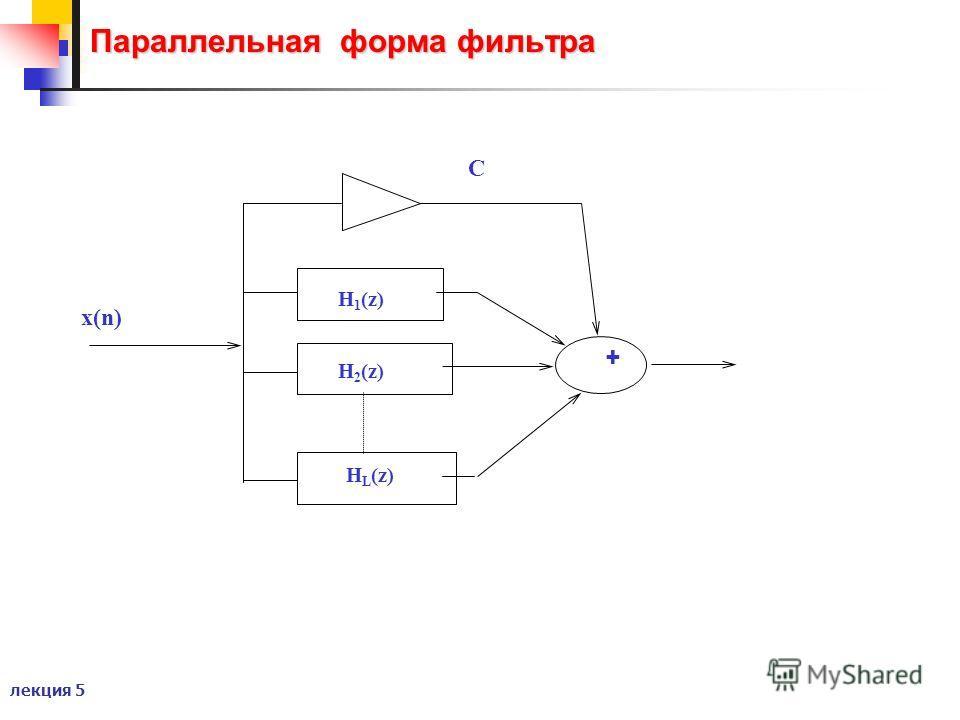 лекция 5 Параллельная форма фильтра + x(n) C H 1 (z) H 2 (z) H L (z)