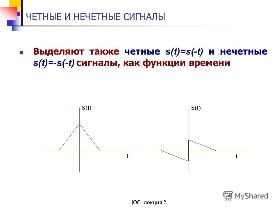 ЦОС: лекция 2 ЧЕТНЫЕ И НЕЧЕТНЫЕ СИГНАЛЫ Выделяют также четные s(t)=s(-t) и нечетные s(t)=-s(-t) сигналы, как функции времени t S(t) t