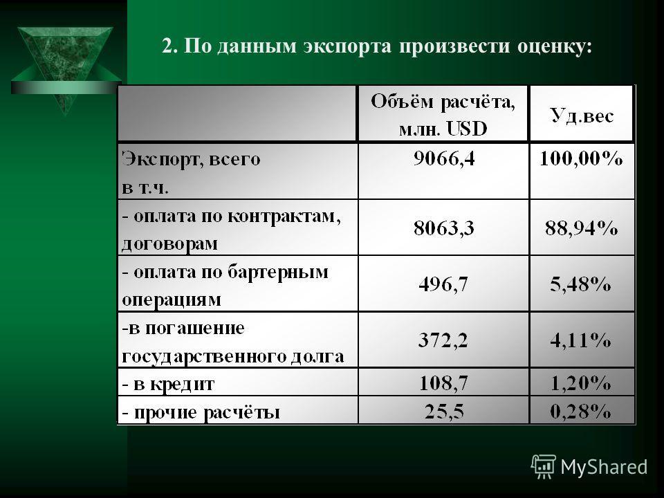 1. Объёмы торгов ММВБ: 09.07- 47,6 млн.USD 10.07- 49,65 млн. USD, сравнить объёмы торгов за изучаемые даты