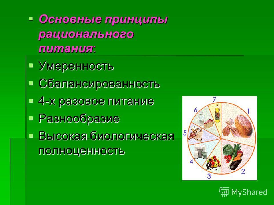 Основные принципы рационального питания: Основные принципы рационального питания: Умеренность Умеренность Сбалансированность Сбалансированность 4-х разовое питание 4-х разовое питание Разнообразие Разнообразие Высокая биологическая полноценность Высо