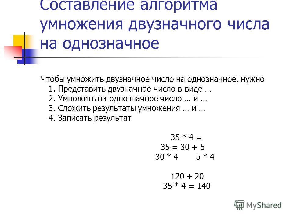 Составление алгоритма умножения двузначного числа на однозначное Чтобы умножить двузначное число на однозначное, нужно 1. Представить двузначное число в виде … 2. Умножить на однозначное число … и … 3. Сложить результаты умножения … и … 4. Записать р