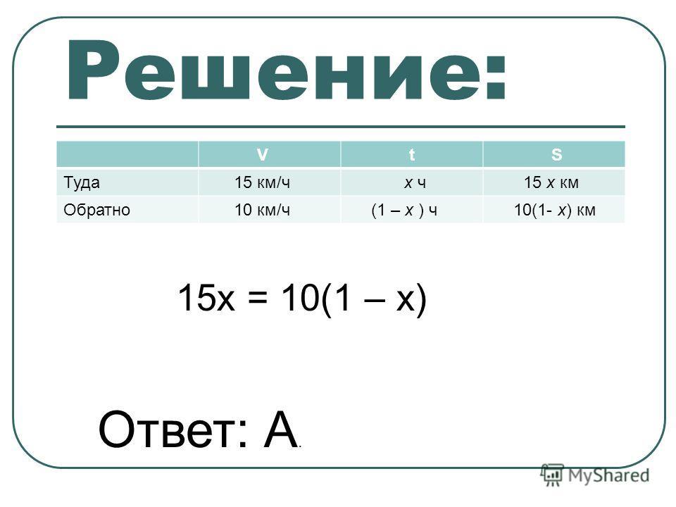 Решение: V t S Туда 15 км/ч х ч 15 х км Обратно 10 км/ч (1 – х ) ч 10(1- х) км 15х = 10(1 – х) Ответ: А.