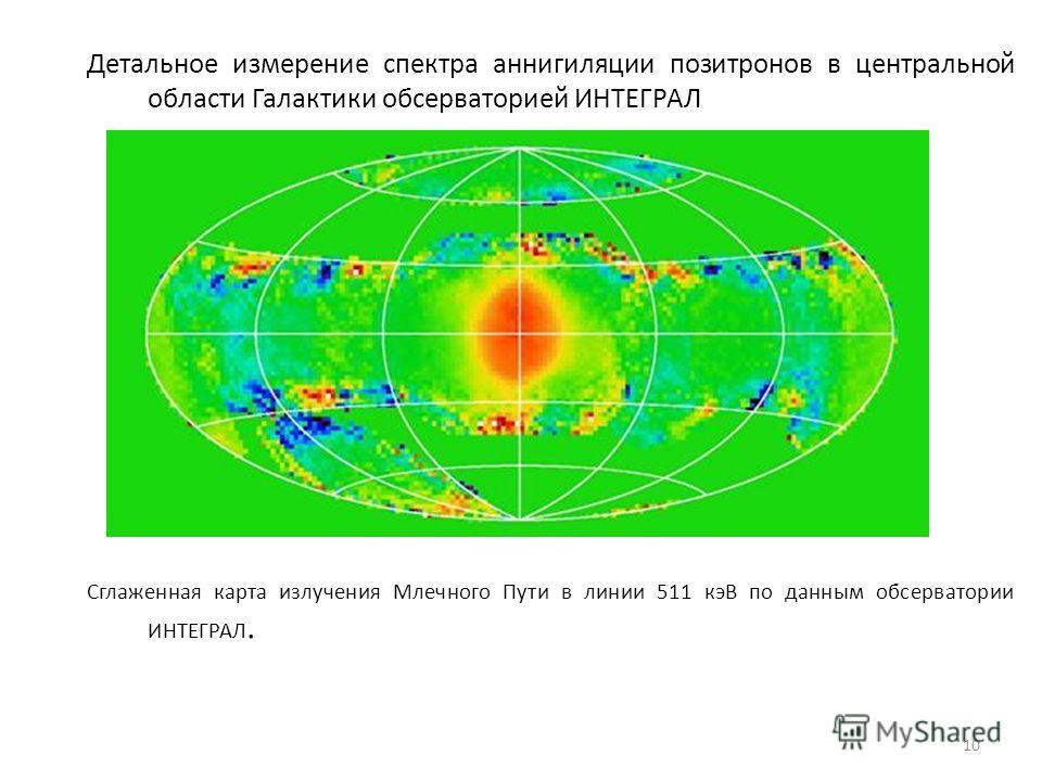 10 Детальное измерение спектра аннигиляции позитронов в центральной области Галактики обсерваторией ИНТЕГРАЛ Сглаженная карта излучения Млечного Пути в линии 511 кэВ по данным обсерватории ИНТЕГРАЛ.