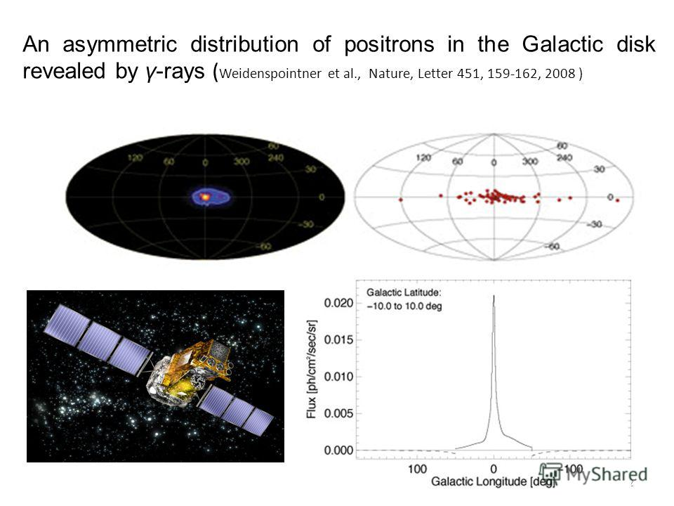 12 An asymmetric distribution of positrons in the Galactic disk revealed by γ-rays ( Weidenspointner et al., Nature, Letter 451, 159-162, 2008 )