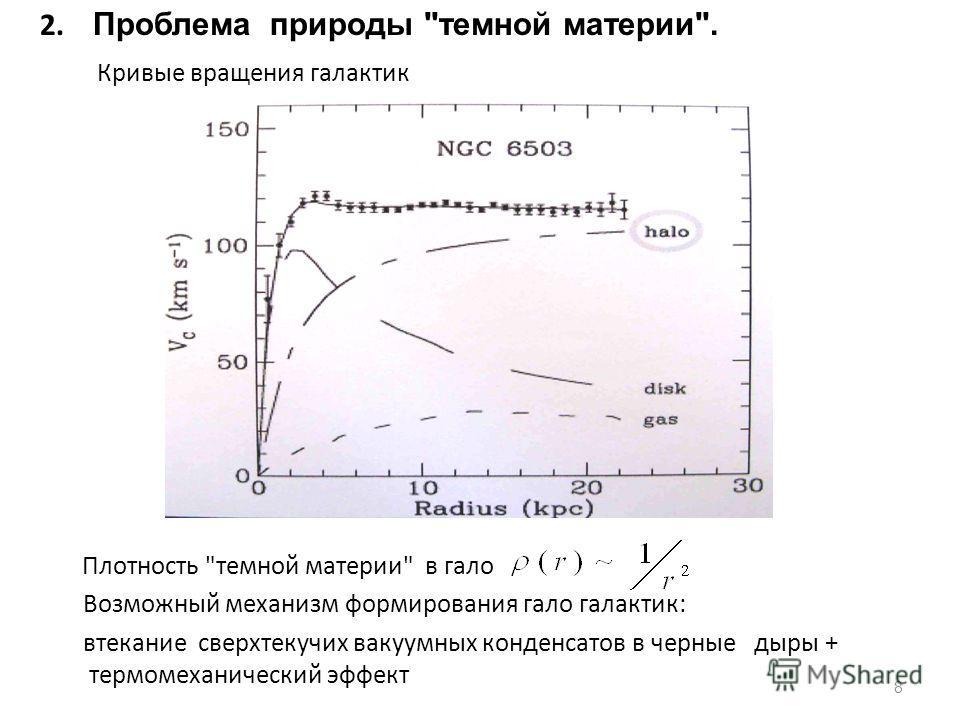 2. Проблема природы темной материи. Кривые вращения галактик Плотность темной материи в гало Возможный механизм формирования гало галактик: втекание сверхтекучих вакуумных конденсатов в черные дыры + термомеханический эффект 8