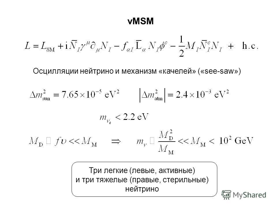 Осцилляции нейтрино и механизм «качелей» («see-saw») νMSM Три легкие (левые, активные) и три тяжелые (правые, стерильные) нейтрино