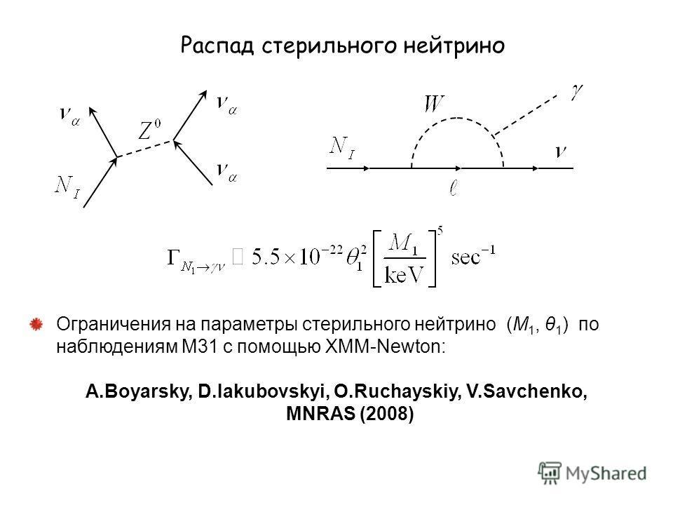 Распад стерильного нейтрино Ограничения на параметры стерильного нейтрино (M 1, θ 1 ) по наблюдениям M31 с помощью XMM-Newton: A.Boyarsky, D.Iakubovskyi, O.Ruchayskiy, V.Savchenko, MNRAS (2008)