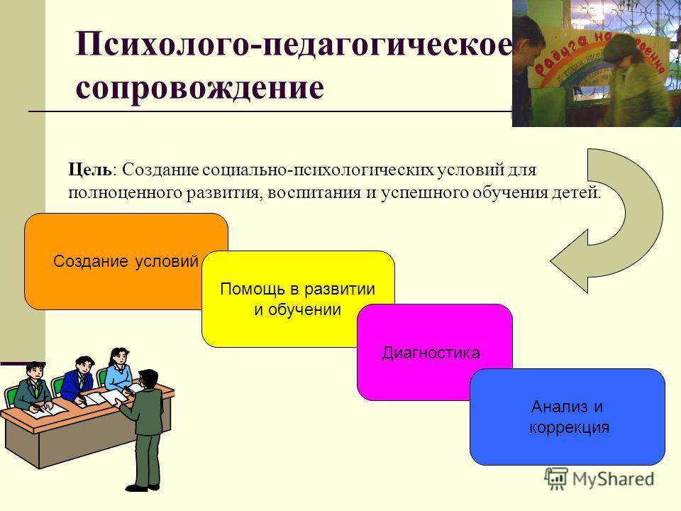 Психолого-педагогическое сопровождение Цель: Создание социально-психологических условий для полноценного развития, воспитания и успешного обучения детей. Создание условий Помощь в развитии и обучении Диагностика Анализ и коррекция
