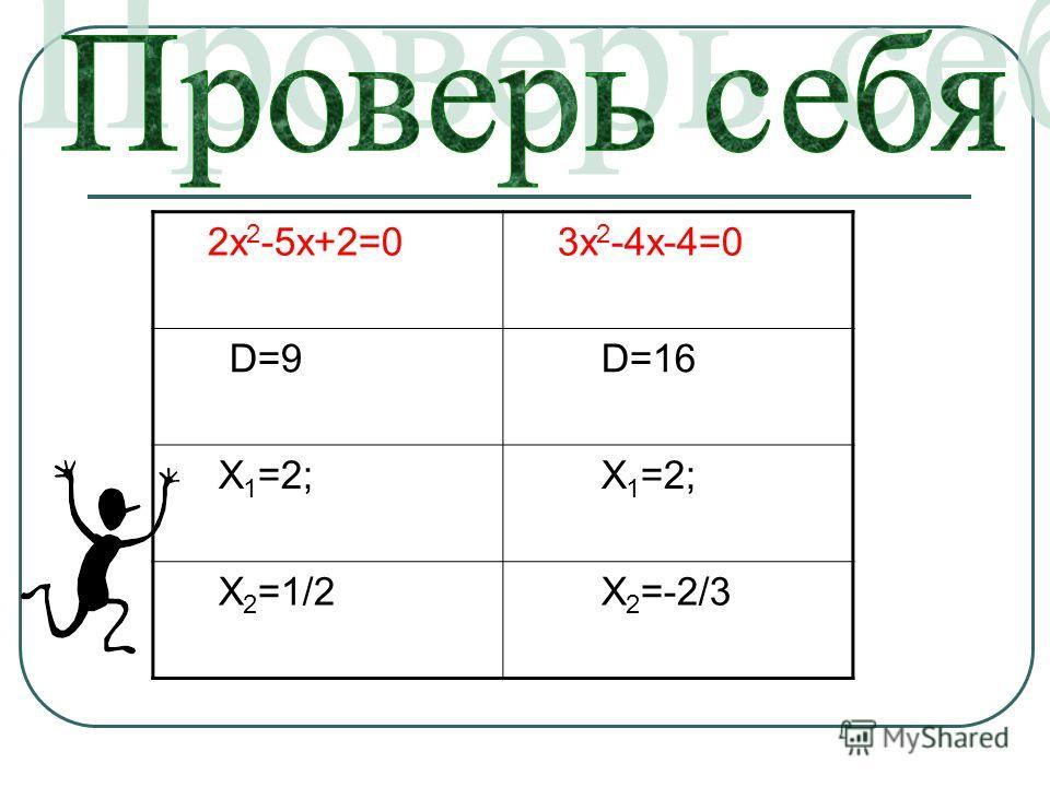 2х 2 -5х+2=0 3х 2 -4х-4=0 D=9 D=16 Х 1 =2; Х 2 =1/2 Х 2 =-2/3