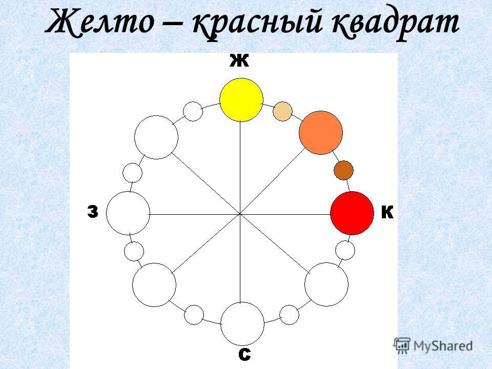 Желто – красный квадрат