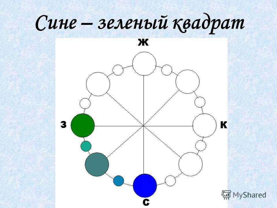 Сине – зеленый квадрат