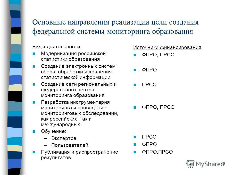 3 Основные направления реализации цели создания федеральной системы мониторинга образования Виды деятельности Модернизация российской статистики образования Создание электронных систем сбора, обработки и хранения статистической информации Создание се