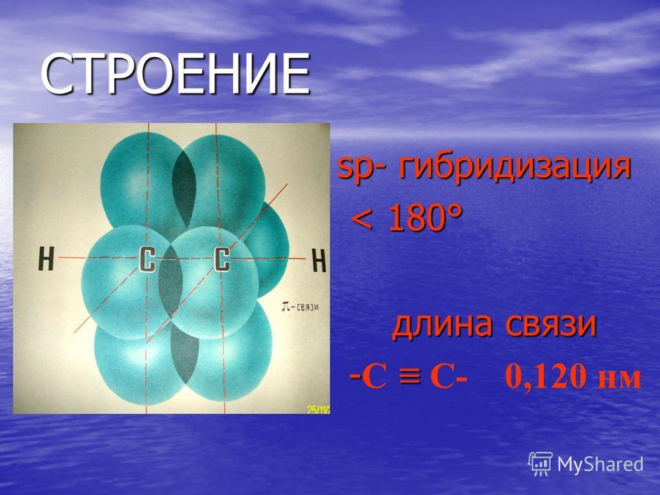 СТРОЕНИЕ sp- гибридизация < 180° < 180° длина связи - - С С- 0,120 нм