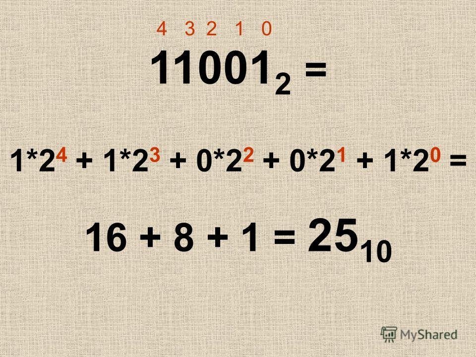 11001 2 = 1*2 4 + 1*2 3 + 0*2 2 + 0*2 1 + 1*2 0 = 16 + 8 + 1 = 25 10 4 3 2 1 0