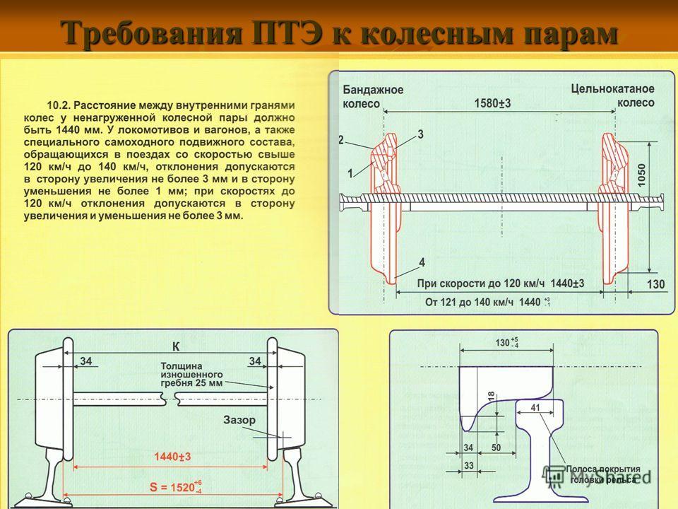 Инструкция по колёсным парам