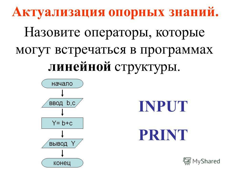Актуализация опорных знаний. Назовите операторы, которые могут встречаться в программах линейной структуры. INPUT PRINT начало конец ввод b,c Y= b+c вывод Y