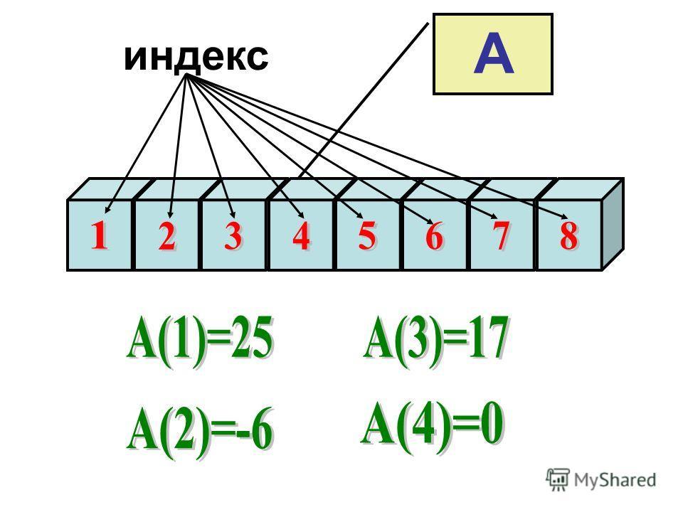 А индекс