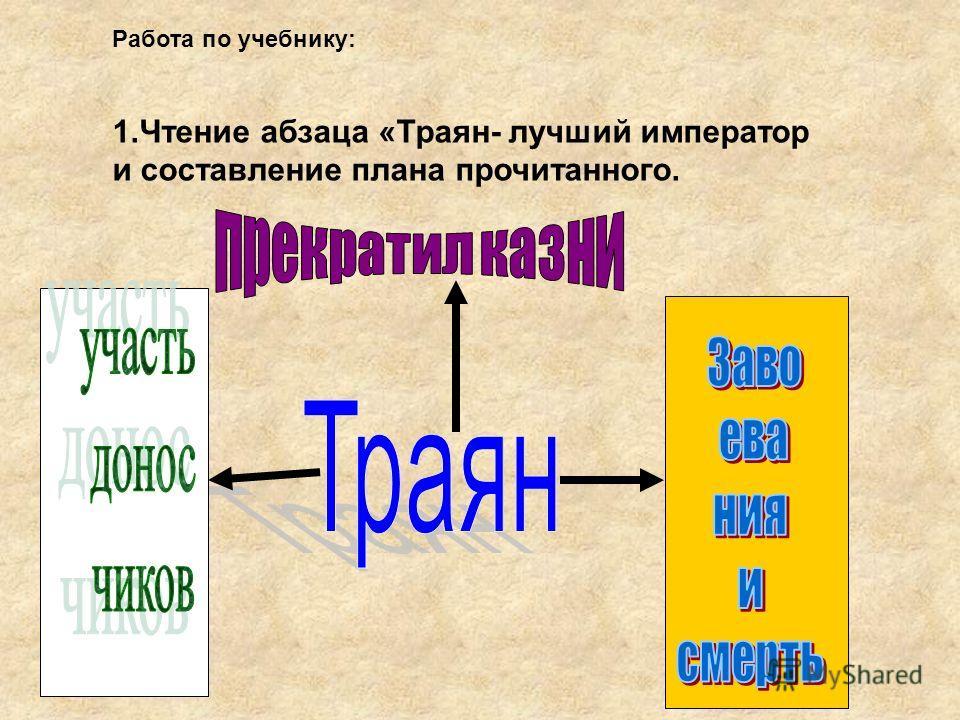 Работа по учебнику: 1.Чтение абзаца «Траян- лучший император и составление плана прочитанного.