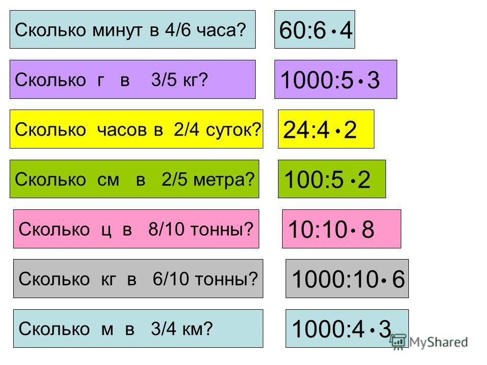 Сколько минут в 4/6 часа? 60:6 4 Сколько г в 3/5 кг? 1000:5 3 24:4 2 Сколько часов в 2/4 суток? Сколько см в 2/5 метра? Сколько ц в 8/10 тонны? 100:5 2 10:10 8 Сколько кг в 6/10 тонны? 1000:10 6 Сколько м в 3/4 км? 1000:4 3