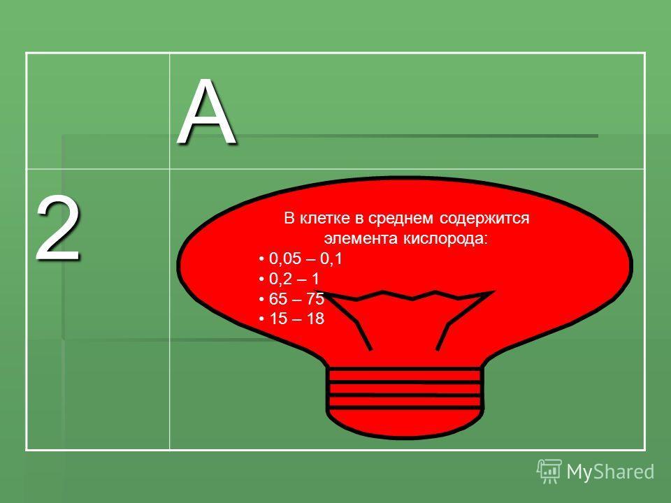 А 2 В клетке в среднем содержится элемента кислорода: 0,05 – 0,1 0,2 – 1 65 – 75 15 – 18