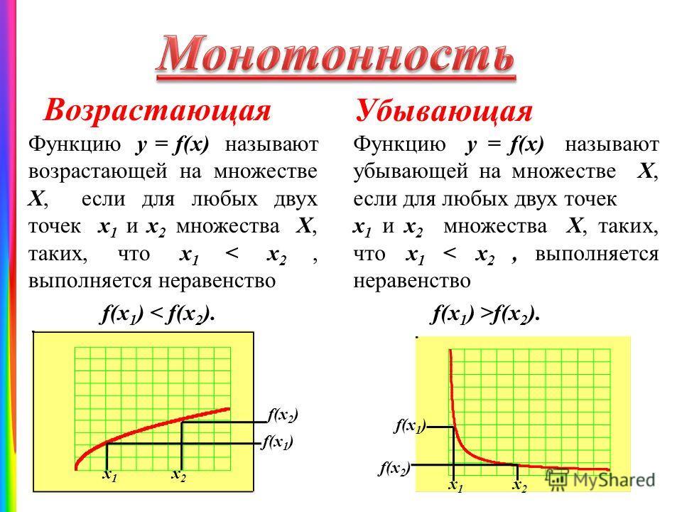 Возрастающая Функцию у = f(х) называют возрастающей на множестве Х, если для любых двух точек х 1 и х 2 множества Х, таких, что х 1 < х 2, выполняется неравенство f(х 1 ) < f(х 2 ). Убывающая Функцию у = f(х) называют убывающей на множестве Х, если д