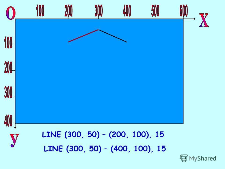LINE (300, 50) – (400, 100), 15