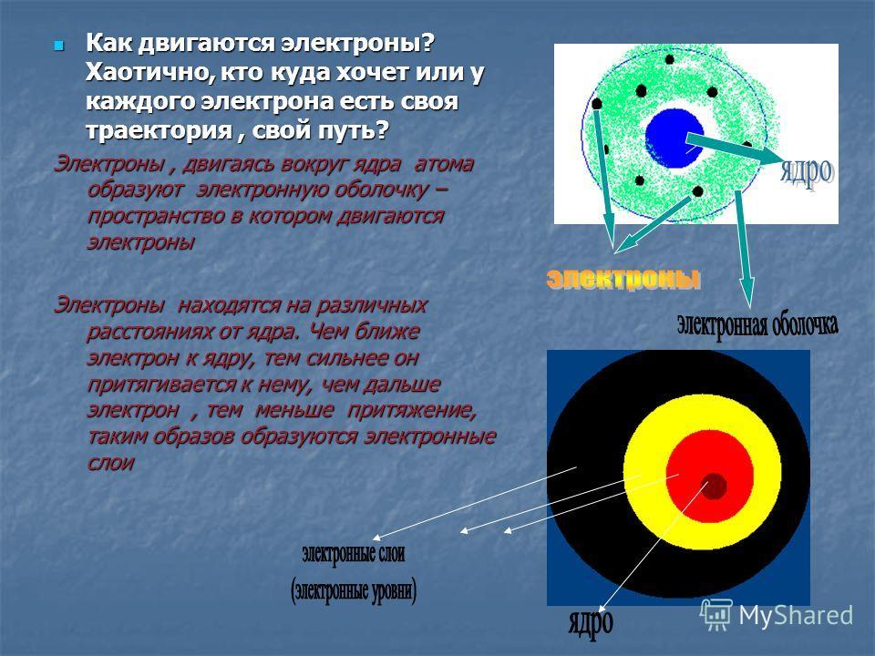 Как двигаются электроны? Хаотично, кто куда хочет или у каждого электрона есть своя траектория, свой путь? Как двигаются электроны? Хаотично, кто куда хочет или у каждого электрона есть своя траектория, свой путь? Электроны, двигаясь вокруг ядра атом