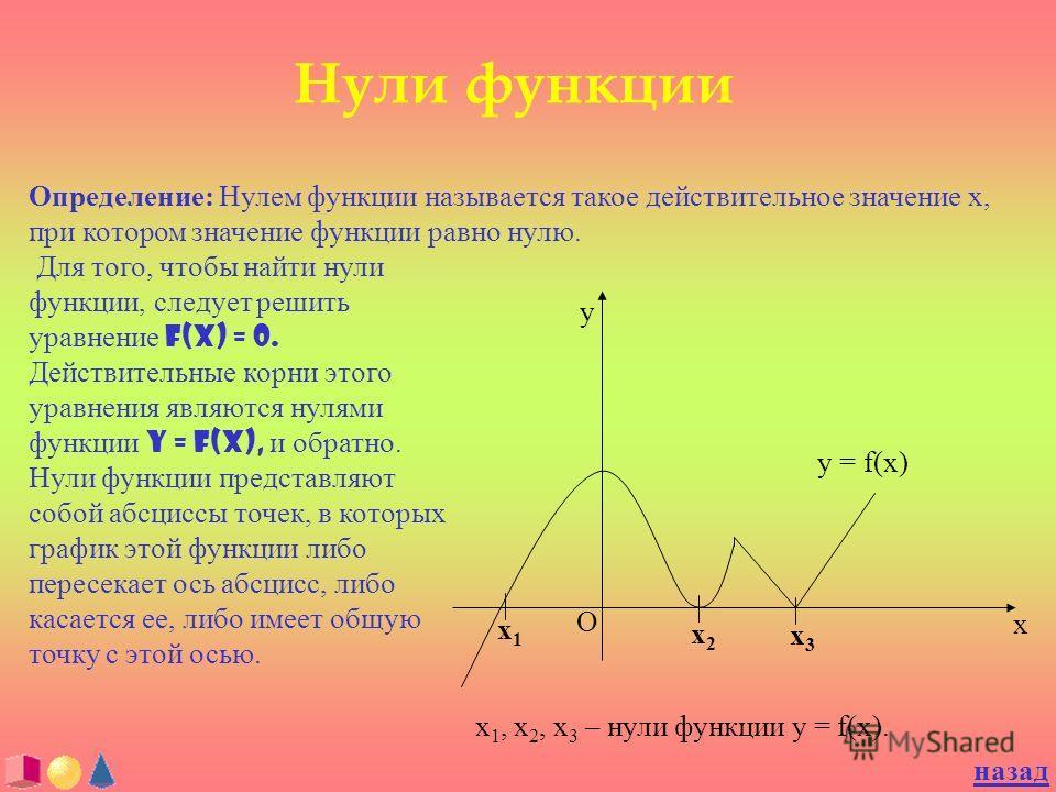 Нули функции Определение: Нулем функции называется такое действительное значение x, при котором значение функции равно нулю. x y O x1x1 x3x3 x2x2 y = f(x) назад Для того, чтобы найти нули функции, следует решить уравнение f(x) = 0. Действительные кор
