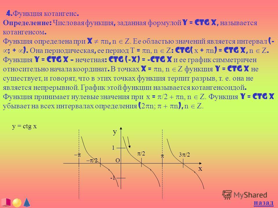 4. Функция котангенс. Определение : Числовая функция, заданная формулой y = ctg x, называется котангенсом. Функция определена при x n, n Z. Ее областью значений является интервал (- ; + ). Она периодическая, ее период T = n, n Z : ctg( x + n ) = ctg