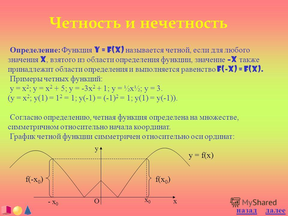 Четность и нечетность Определение: Функция y = f(x) называется четной, если для любого значения x, взятого из области определения функции, значение –x также принадлежит области определения и выполняется равенство f(-x) = f(x). Примеры четных функций:
