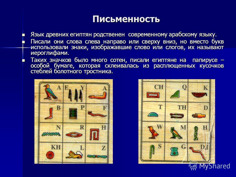 Письменность Язык древних египтян родственен современному арабскому языку. Язык древних египтян родственен современному арабскому языку. Писали они слова слева направо или сверху вниз, но вместо букв использовали знаки, изображавшие слово или слогов,